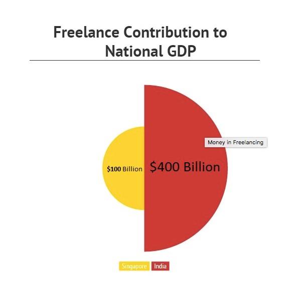 India Freelance1