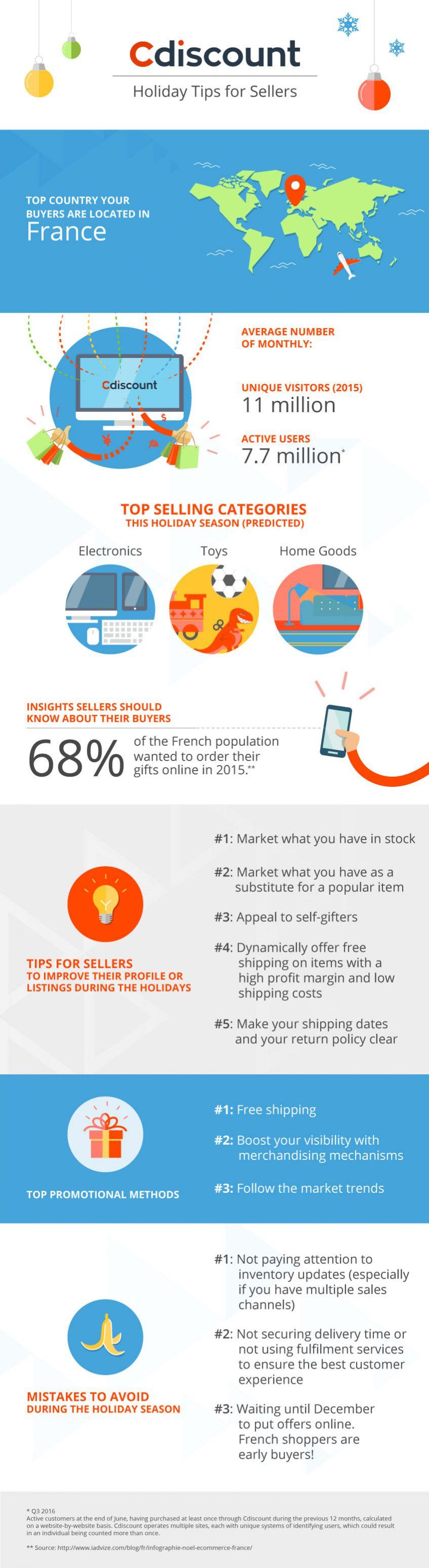 infographic-cdiscount_dsn62_en