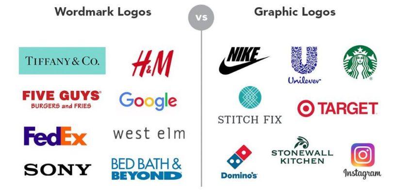 brandingcompass